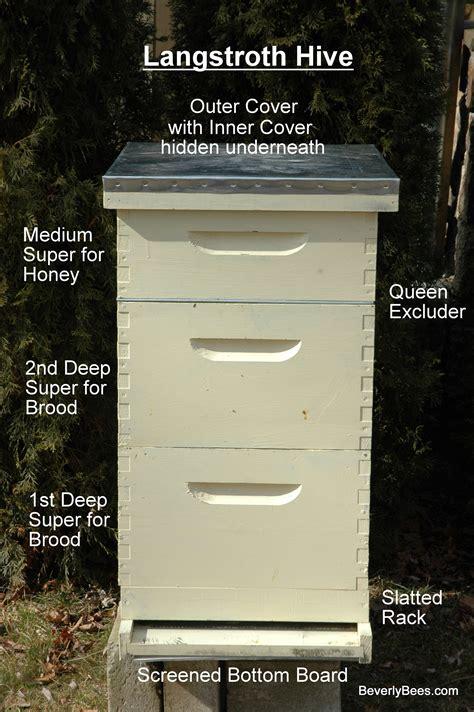 parts   beehive beginner beekeepers guide