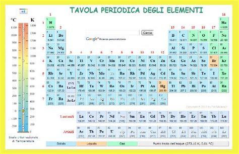 tavola periodica in italiano ebook tavola periodica degli elementi di conti