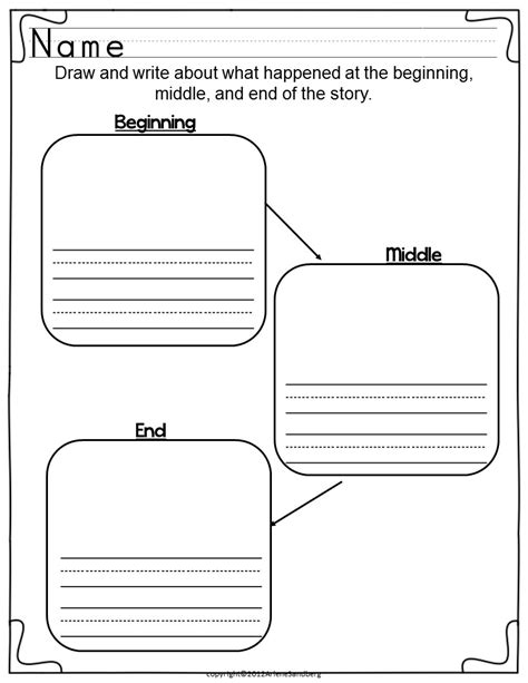 54 beginning middle end worksheet beginning middle end