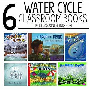 Guide To Easy Water Cycle Activities For Lesson Planning