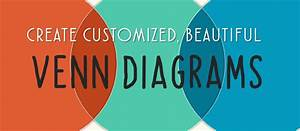 Learn To Create Customized Venn Diagram In Powerpoint