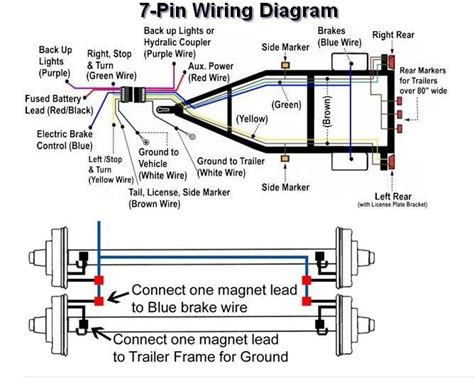 result for aristocrat trailer wiring diagram parts for potato trailer wiring diagram