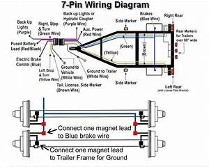 Image Result For Aristocrat Trailer Wiring Diagram