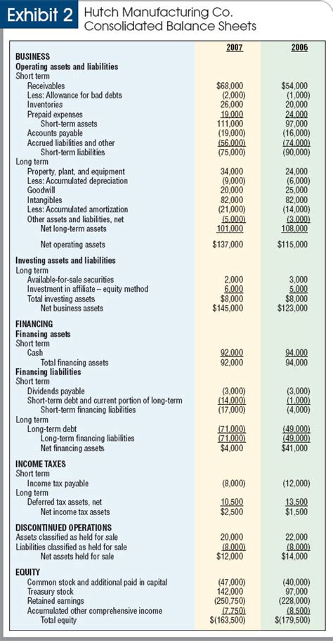 shaking  financial statement