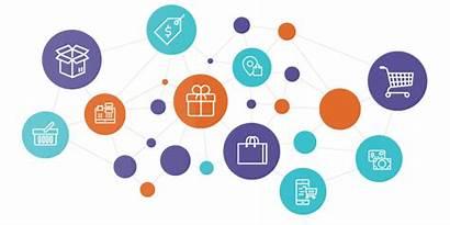 Retail Customer Journey Analytics Perso Customers Brand