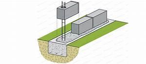 Cout Mur Parpaing : prix d 39 un mur en parpaing de 2m travaux b ton ~ Dode.kayakingforconservation.com Idées de Décoration