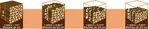 Poids D Une Stère De Bois : bois de chauffage 27 et 76 ~ Carolinahurricanesstore.com Idées de Décoration