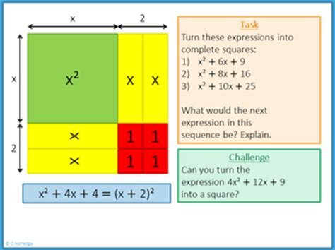 Algebra Tiles Completing The Square by Completing The Square Using Algebra Tiles