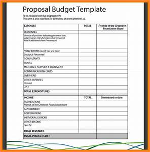 5 how to write a budget proposal for a project project With how to write a project plan template