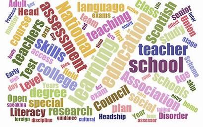 Education Word Science Cloud Teacher Clouds