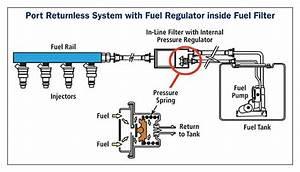 Aeromotive Fuel Pressure Regulator Diagram