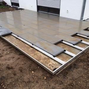 terrassenplatten verlegen mit dem metten profilsystem With französischer balkon mit garten terrassenplatten
