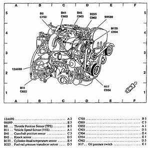 Where Is The Camshaft Positioning Sensor On The 2001 Ford
