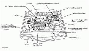 Volvo S5 T5 Engine Diagram Volvo S5 T5 Engine Diagram