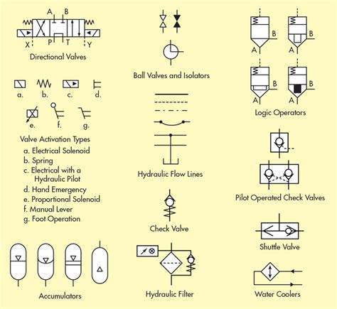 What The Difference Between Hydraulic Circuit Symbols