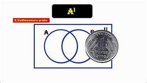 10th Maths   Sslc   Venn Diagrams A U0026 39  And B U0026 39  Shading