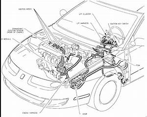 Where Is The  U0026quot Crank Shaft Sensor U0026quot  Located In A 1997 Saturn