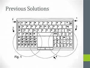 A Novel Ergonomic Laptop Keyboard Layout