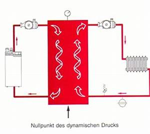 Hydraulischer Abgleich Fußbodenheizung Online Berechnen : hyraulische weiche bei brennwert haustechnikdialog ~ Themetempest.com Abrechnung