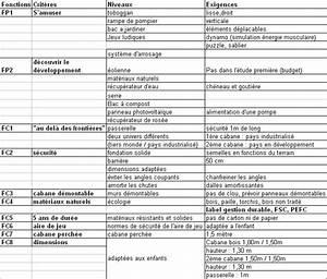 le cahier des charges la cabane quotau dela des frontieresquot With cahier des charges construction maison