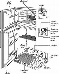 Kitchenaid Refrigerator Parts Diagram
