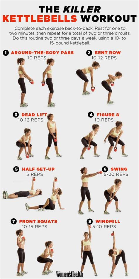 kettlebell exercise beginners weight loss fitness exercises workout beginner workouts training body fat core burning