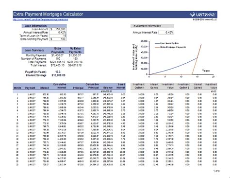 extra payment mortgage calculator  excel