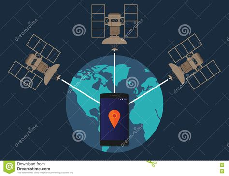 Gps Global Positioning System Satellite Phone Location