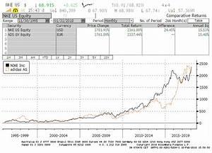 Enrico vivian scuola di corsa nke vs ads trading vs for Ma e küchenschr nke