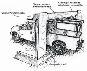 Garage-header Installation Made Easy