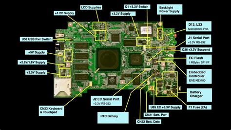 testing  charging circuit   laptop motherboard part