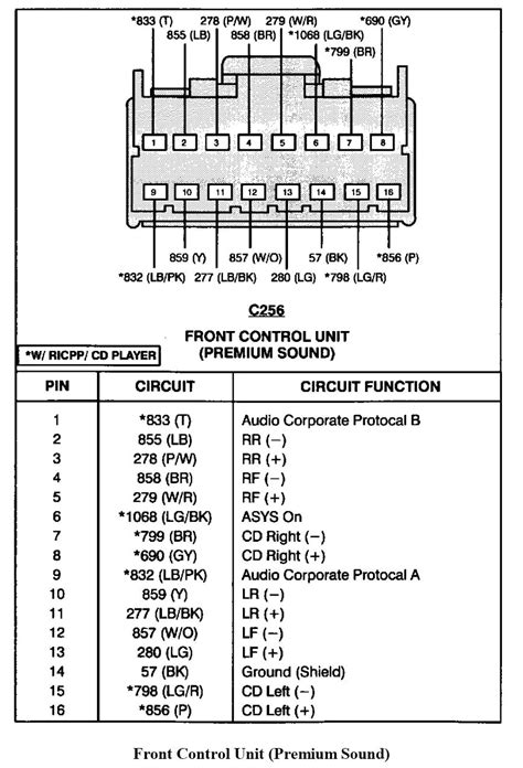 ford  stereo wiring diagram  wiring diagram