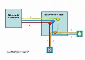 Boite De Derivation Electrique : probl me branchement ampoules interrupteur sch mas ~ Dailycaller-alerts.com Idées de Décoration