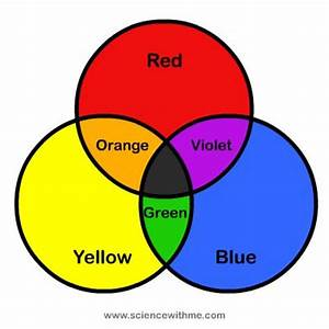 17 Best images about Colors, Complimentary on Pinterest ...