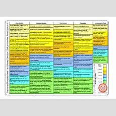 Grammar And Punctuation Curriculum On One A4 Sheet By Primaryclass  Uk Teaching Resources Tes