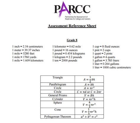 parcc reference sheet my thoughts doesn t memory matter anymore revisited