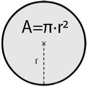 flaecheninhalt vom kreis kreisflaeche berechnen p