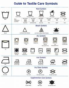 debunking care labels elaundry brisbane39s best dry With clothing label symbols