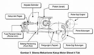 Teknik Dasar Motor Diesel
