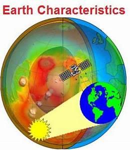 Earth Characteristics | Gohomeworkhelp.com
