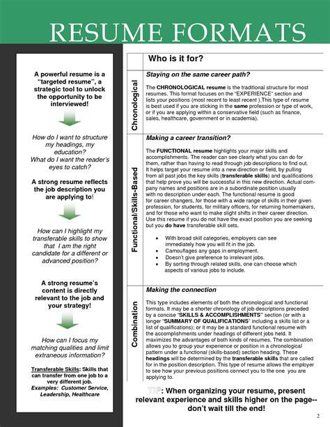 Chronological Resume Vs Skills Resume by Skill Based Resume Exles Resume Formats Who Is It For
