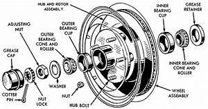 Steering  Suspension  U0026 Wheel