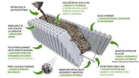 bureau etudes thermique bloc coffrant isolant pour maison passive et