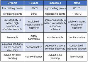 Ch105  Chapter 7  U2013 Alkanes And Halogenated Hydrocarbons