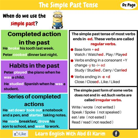 Simple Past Tense  Detailed Expressions  Vocabulary Home