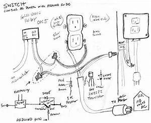 peugeot 307 cc wiring diagram imageresizertoolcom With wiring diagram for towbar twin electrics also wiring images of citroen
