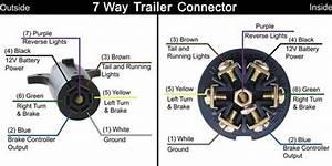 7 Point Trailer Plug Wiring Diagram