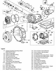 Th400 Transmission Pump Diagram  Th400  Free Engine Image For User Manual Download