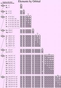 35 Which Diagram Shows Electrons Violating The Pauli