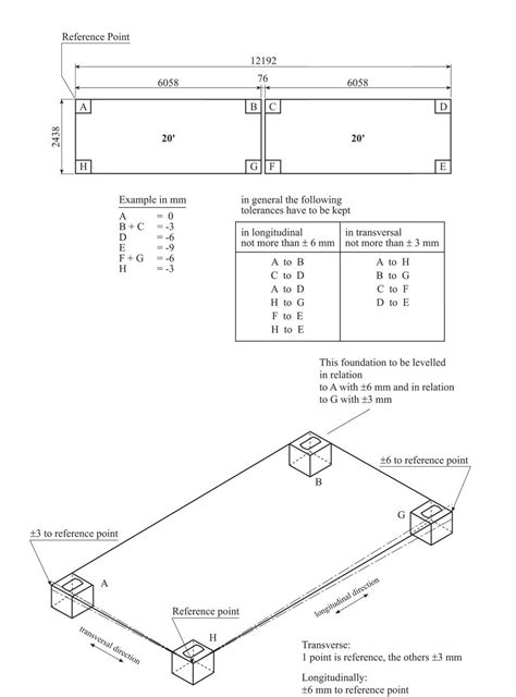 HoneyBox INC. Shipping Container Dimensions | Shipping